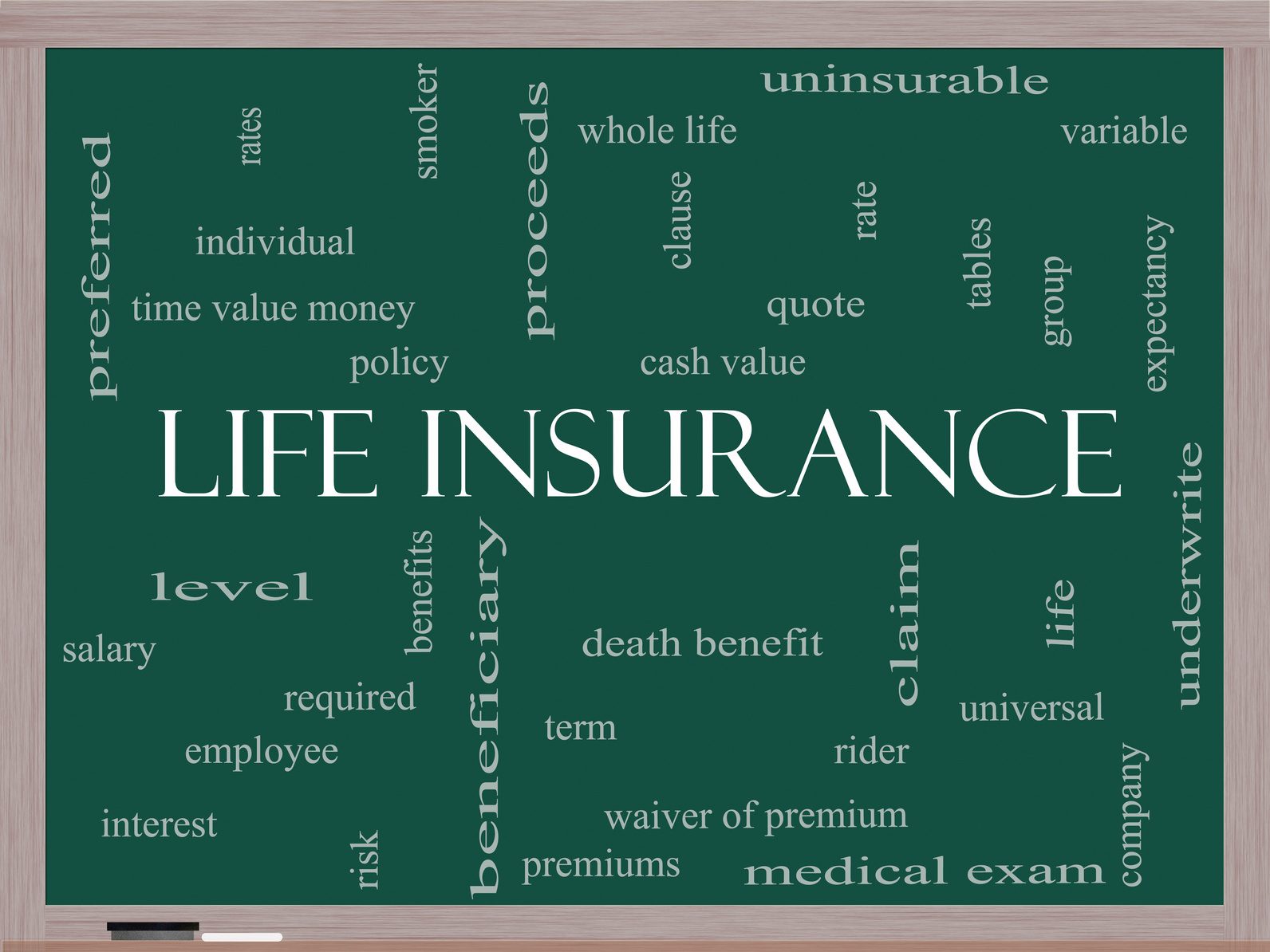 Level Term Life Insurance Quotes Protecting Your Business With Life Insurance